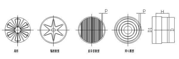 环形电磁吸盘